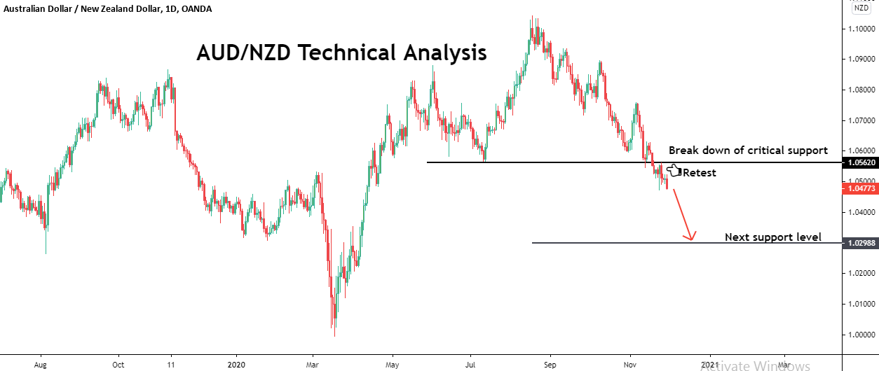 AUDNZD.png