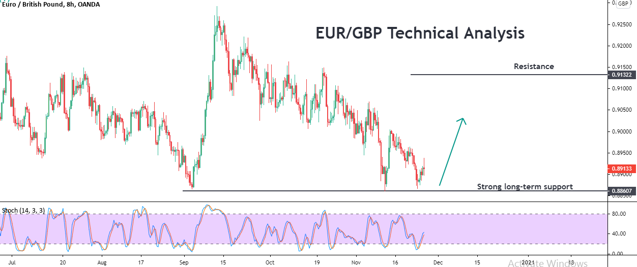 EURGBP.png