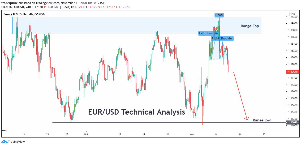 eurusd_analysis_11.png